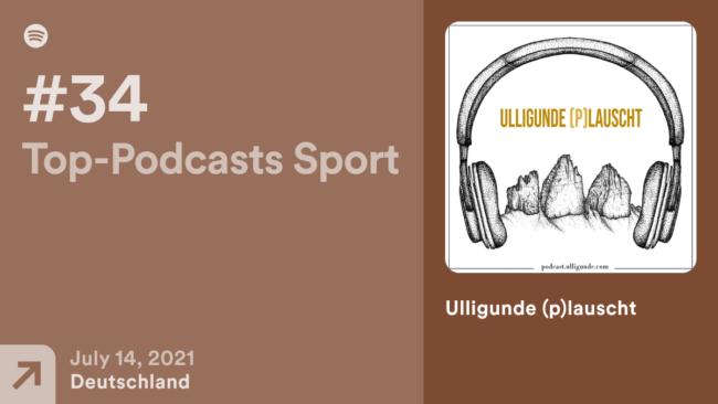 """Eine schöne Auszeichnung - Platz 34 in der Kategorie """"Sport"""" bei Spotify."""